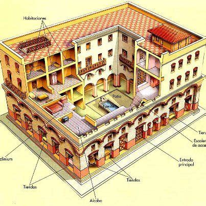 les loyauts roman 97 vivienda romana interior 205 nsula derecho romano
