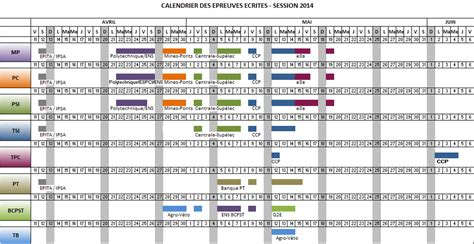 Calendrier Concours Cpge Concours 2014 171 Physique Chimie Bcpst
