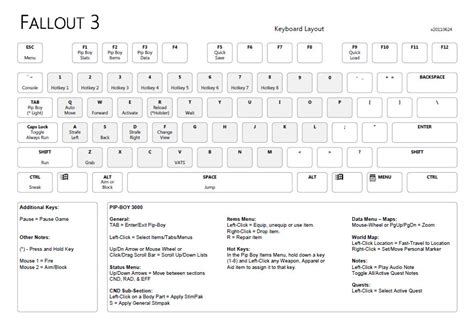 keyboard layout vb net pc key commands how to visual basic mac key commands
