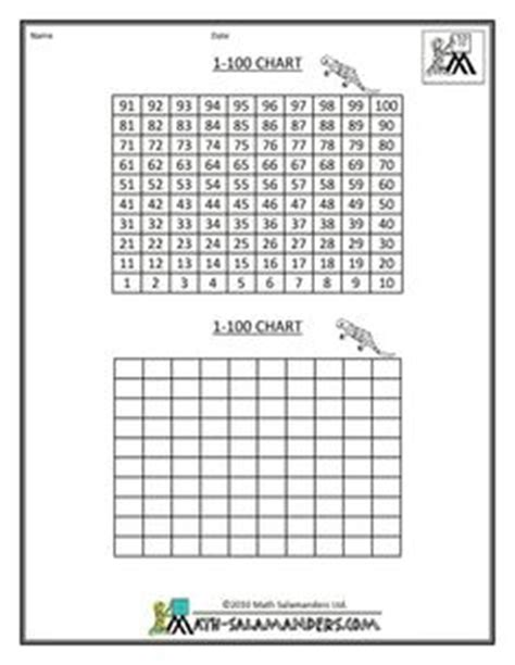 partial hundreds chart printable worm s pals is a fun printable math worksheet for first