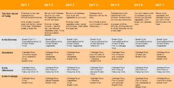 Weight Loss Diet Programme » viral wallpaper