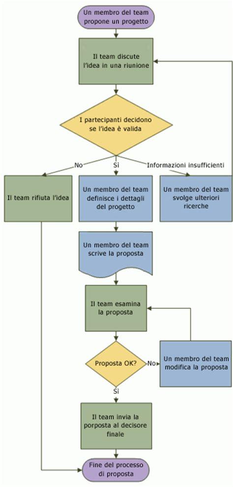 interno flussi creare un diagramma di flusso base supporto di office