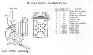 a a c v m ver tema trailer coupling electrical receptacle