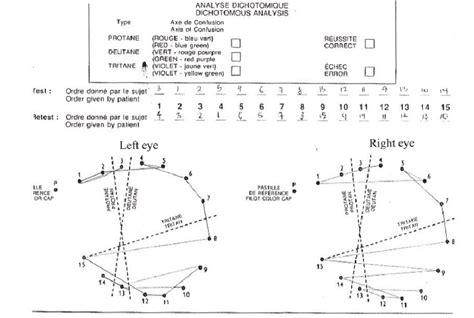 farnsworth color test farnsworth color vision test sheet farnsworth color vision