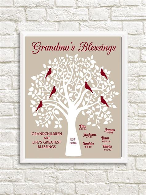 17 best ideas about grandparents christmas gifts on