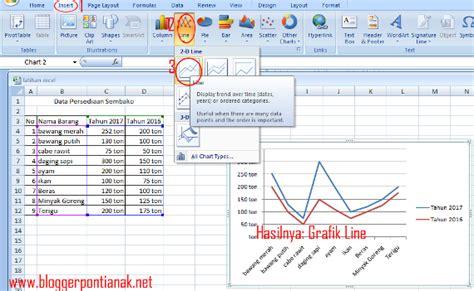 cara membuat grafik gradien di excel cara mudah membuat grafik line di excel 2007 untuk pemula