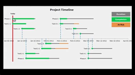 template excel project timeline simple project timeline template