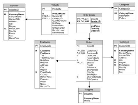 Water Resources Management2 Paket 3 Ebook submodulo 3 2 dise 241 ar sistemas de informacion