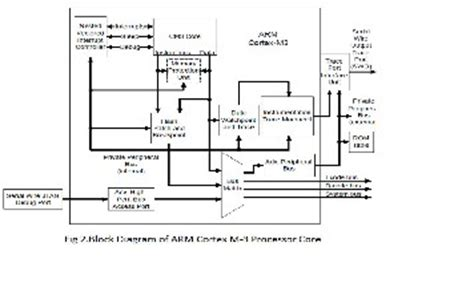 parts of hydraulic bench electronic module of hydraulic der test bench using arm microcontroller interfacing