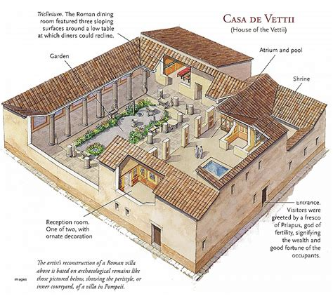 roman villa floor plans house plan fresh pompeian house plan pompeii house plan
