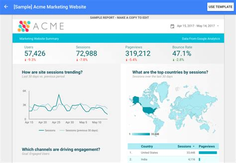 Social Media Metrics How To Chose What Works Data Studio Templates