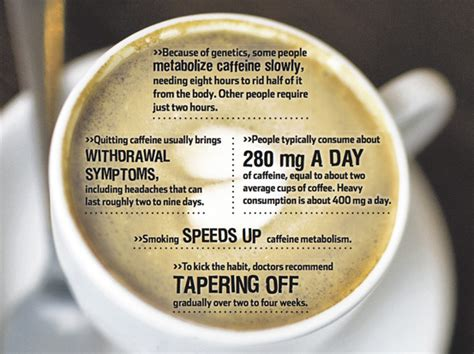 Caffeine Detox Symptoms How by Caffeine Withdrawal Tr Evor H Kaye Md