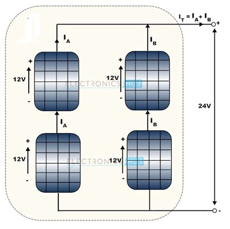 solar panel bypass diode circuit bypass diodes in photovoltaic cell solar cell construction