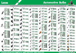 Car Light Bulbs Chart Automotive Bulb Chart Led Information Ledlight