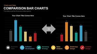 comparison bar charts powerpoint keynote template