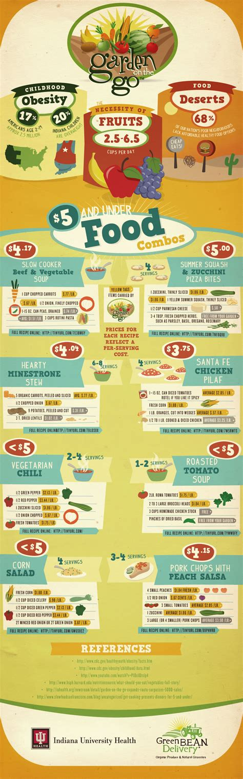 recipe infographics infographic healthy recipes for 5 dollars