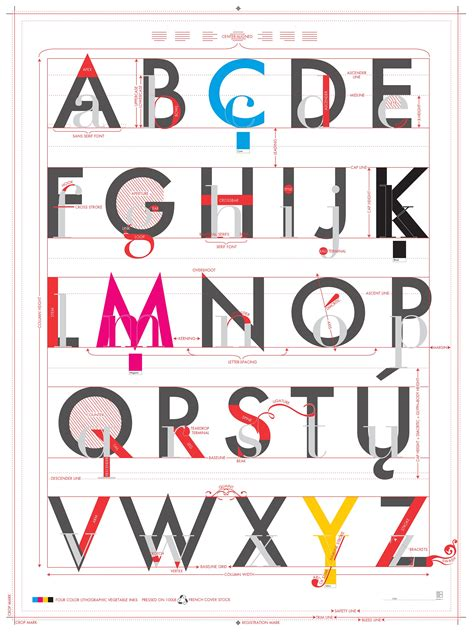 make a typography pop chart lab design data delight alphabet of typography