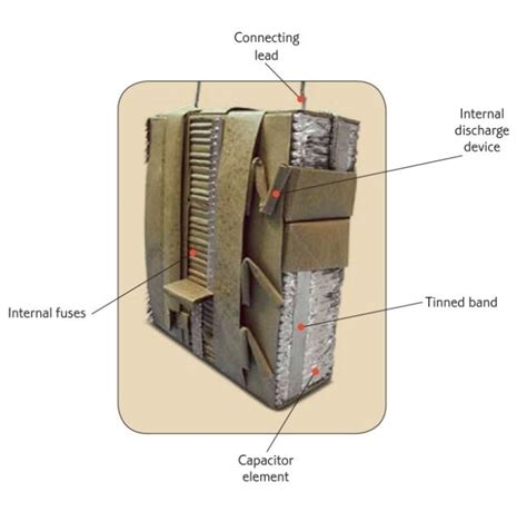 mv shunt capacitor shunt capacitor banks