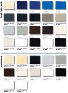 ral color chart ral color chart webjpg car interior design