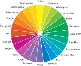 emotional color wheel finlay color pdf gicesax