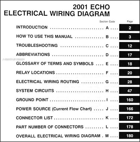 2001 Toyota Echo Wiring Diagram Manual Original