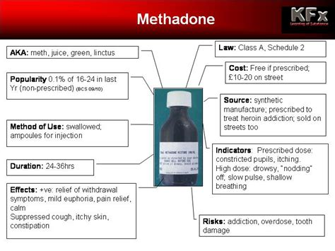 Uptodate Detox Methadone by Methadone Liquid Dosage Www Pixshark Images