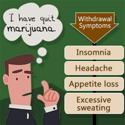 Heavy Marijuana Use Detox Time by Marijuana Withdrawal Symptoms And Treatment