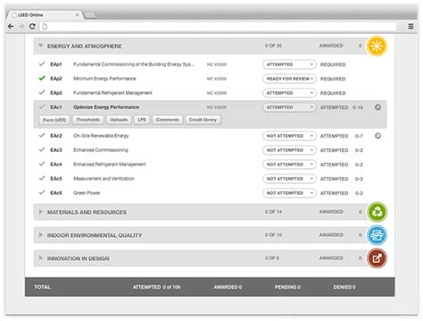Credit Form Leed leed v4 now fully active
