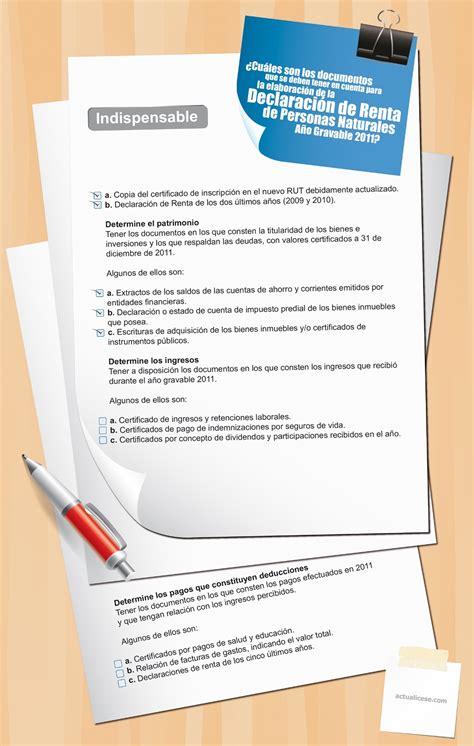 declaracion de renta fechas 2016 colombia black hairstyle and search results for declaracion de renta fechas 2016