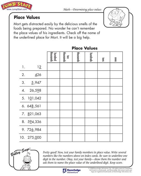 Place Value Chart Printable 4th Grade