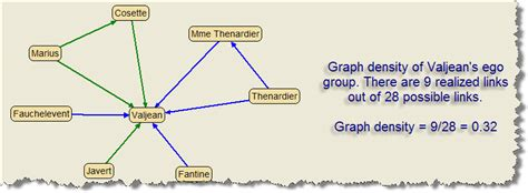 java pattern graph java api tutorial for allegrograph