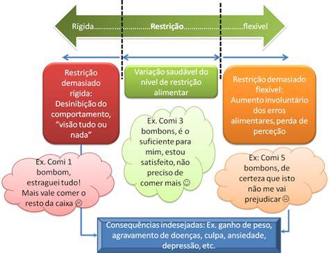 comportamento alimentare determinantes do comportamento alimentar parte 3