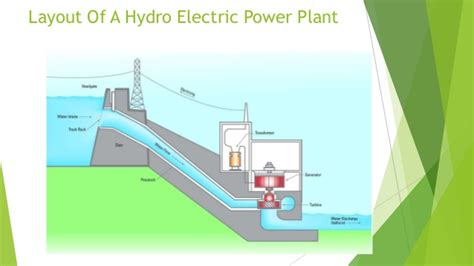 layout of small hydro power plant small hydro