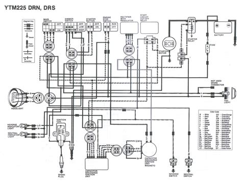 honda motorcycle wiring diagram style by