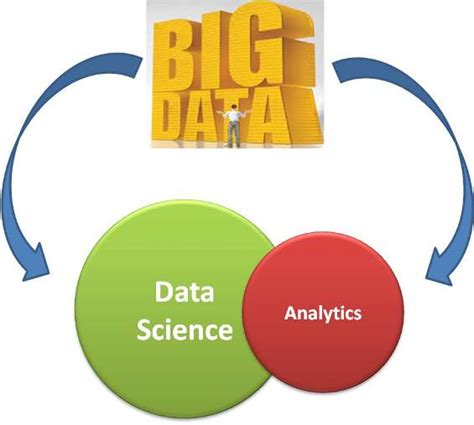 Mba Big Data Analytics by Demystifying Big Data Analytics Data Science For Mba