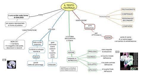 testo in italia tipi di testo felici di studiare