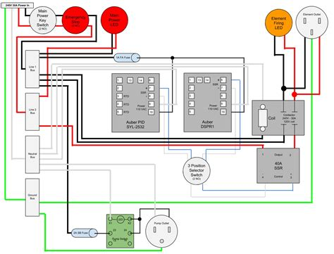 electric brewery wiring diagram fitfathers me