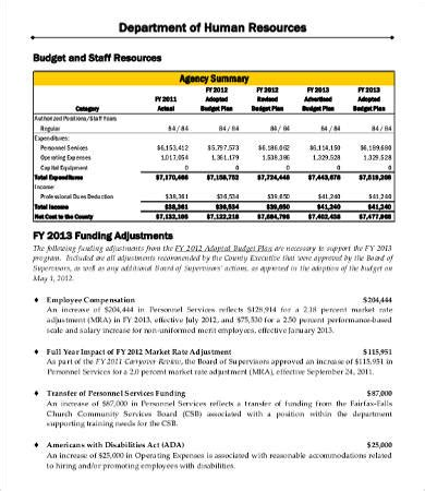 department budget template departmental budget template