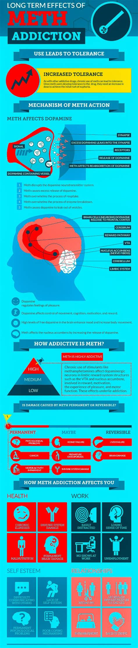 Meth Detox Period by The 25 Best Meth Side Effects Ideas On Meth