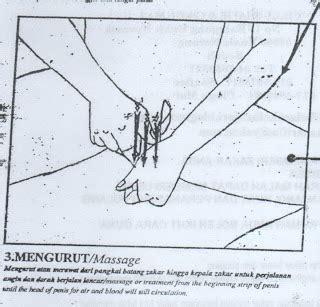 petua membuat zakar besar petua belacak albanjari mengurut