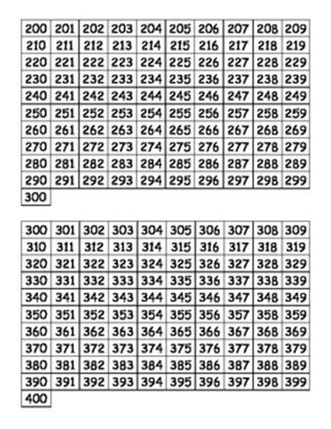 printable hundreds chart to 1000 printable hundreds charts 0 1000 by mrs d teaches third tpt