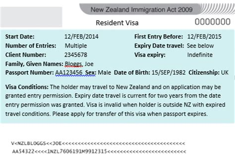 Support Letter For Work Visa Nz New Zealand Permanent Resident Visa Versus Resident Visa