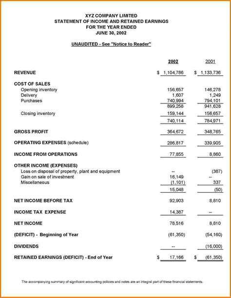 yearly income statement template exle of a financial report event annual income