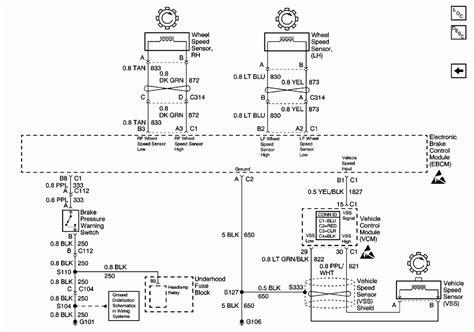 chevy astro van brake  abs dash light    dtcs  scanning    reset