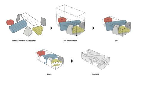 concept design with er model gallery of ku be house of culture in movement mvrdv