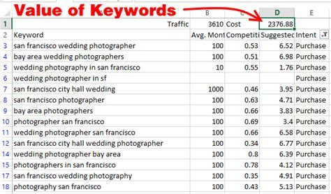 SEO for Photographers: 7 Need to Know Photography ?SEO? Tips