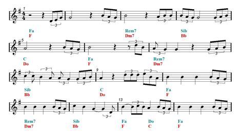 ed sheeran perfect waltz perfect symphony ed sheeran clarinet sheet music guitar