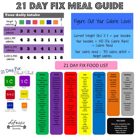 21 day fix meal plans lifestylist fitness