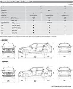Length Of Mitsubishi Outlander Wr Mitsubishi Motors