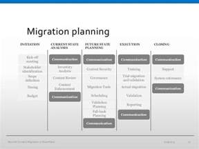 data migration strategy template migration planning worksheet template project management